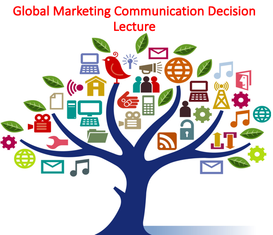 Global Marketing Communication Decision Lecture