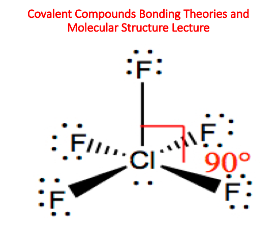 Covalent Compounds Bonding Theories and Molecular Structure Lecture