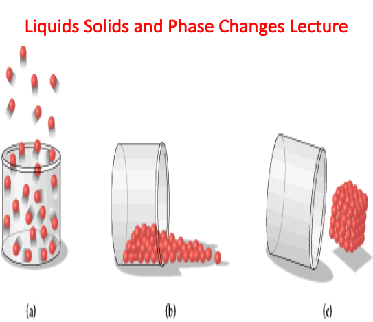Liquids Solids and Phase Changes Lecture